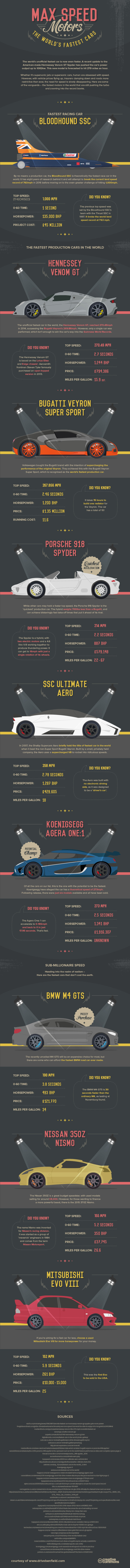 infographic - Benfield Motors - the worlds fastest cars